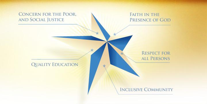 five-core-principles